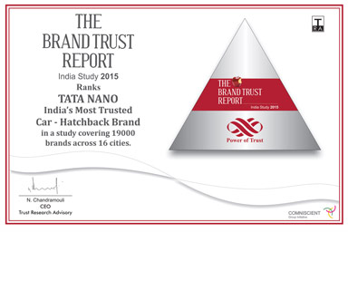 'Nano attained 1st Rank at The Brand Trust Report, India Study 2013 & 2014 for Most Trusted Brand in Car – Hatchback category